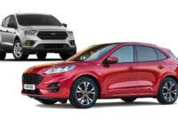 2021 Ford Escape Specs